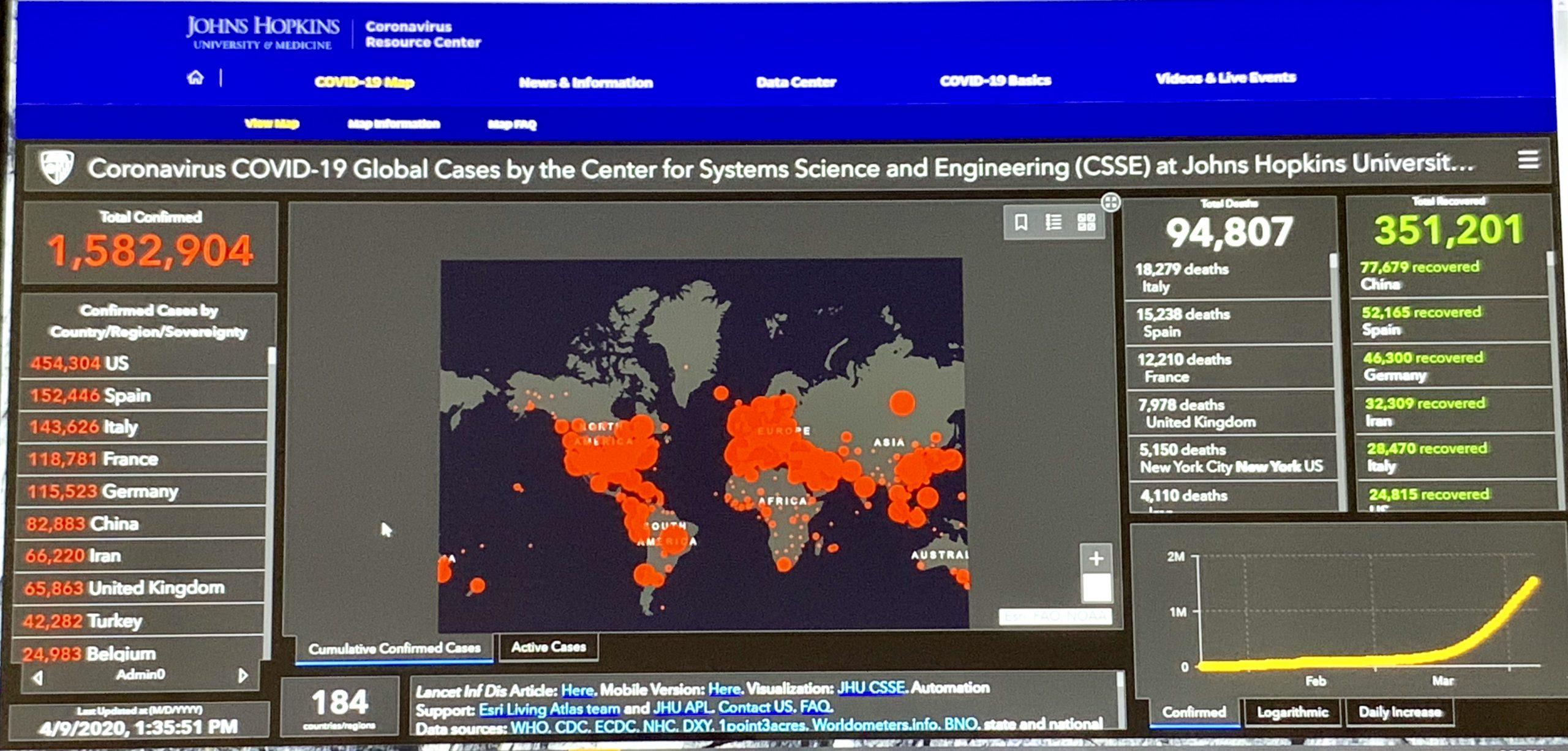 US Coronavirus Cases April 9, 2020