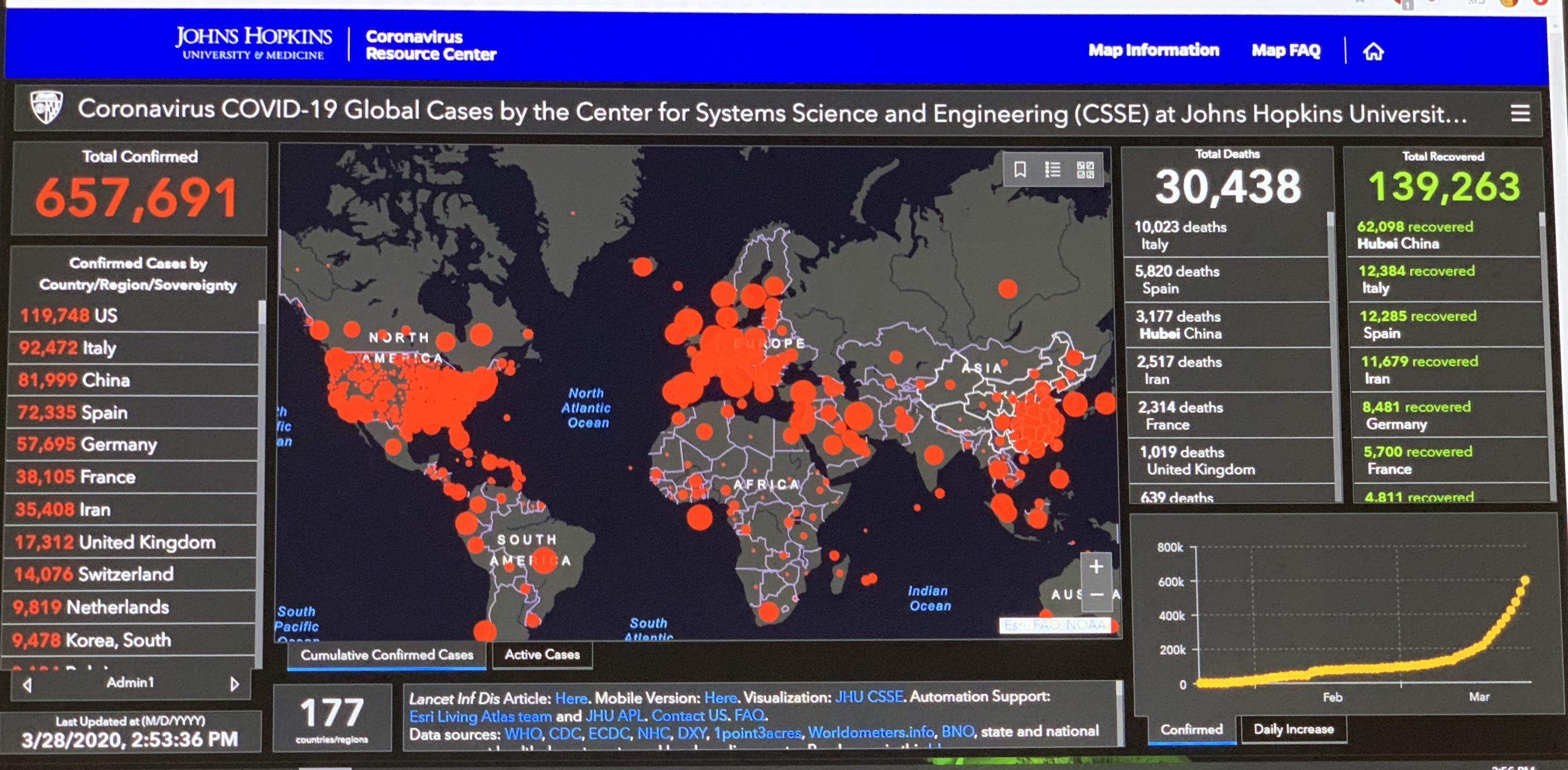 US Coronavirus Cases March 28, 2020