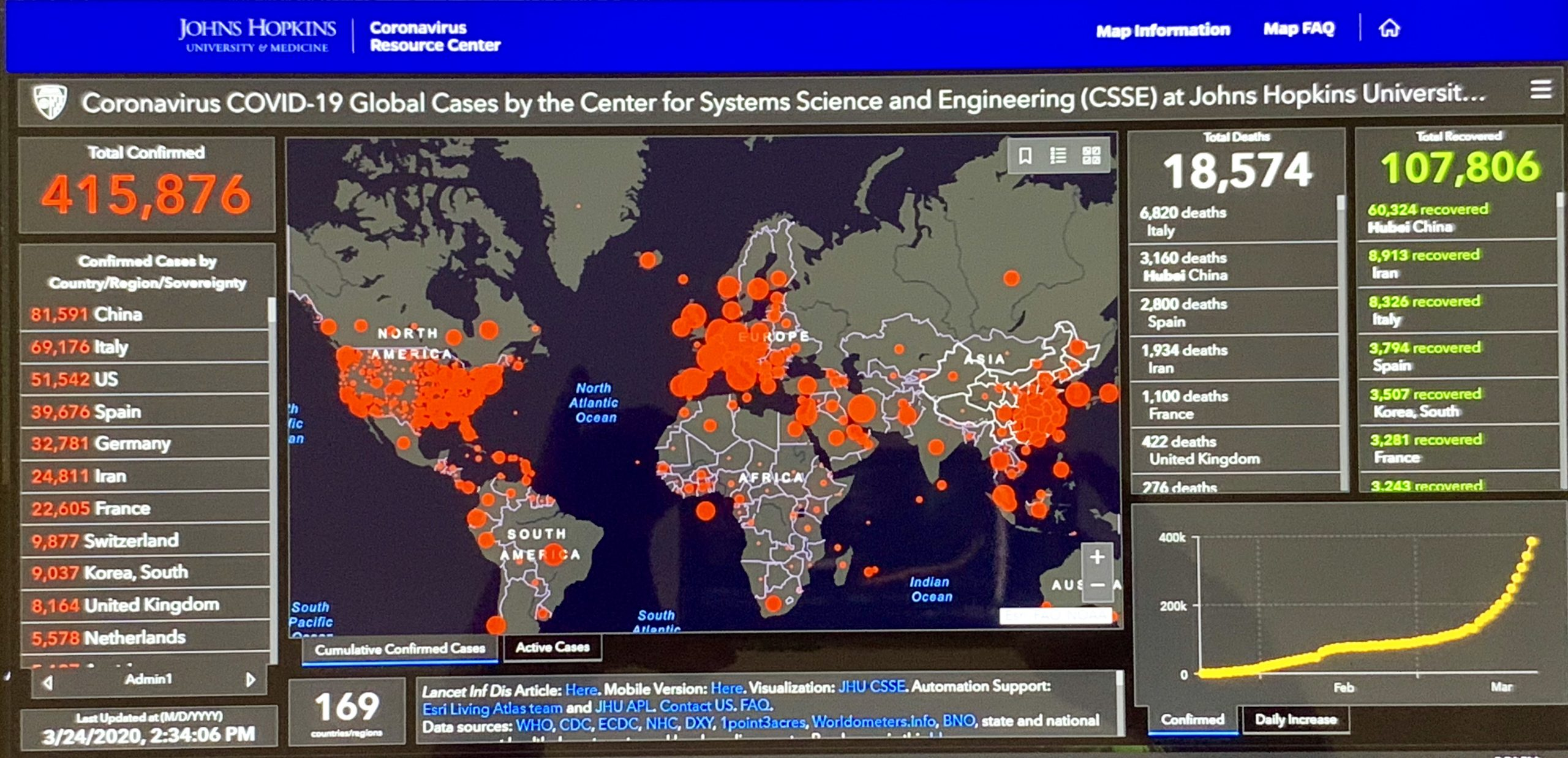 US Coronavirus Cases March 24, 2020